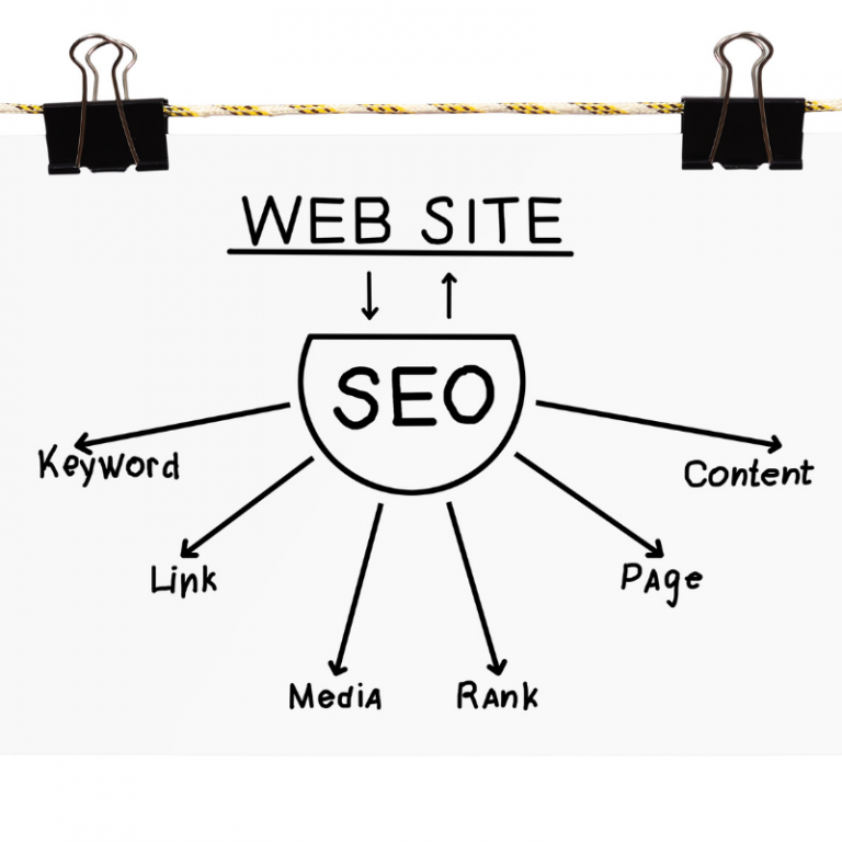 step-by-step SEO strategy guide